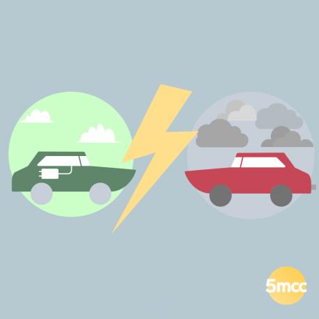 Verbrennungsmotor vs. Elektromotor – ein kniffliger Fall!