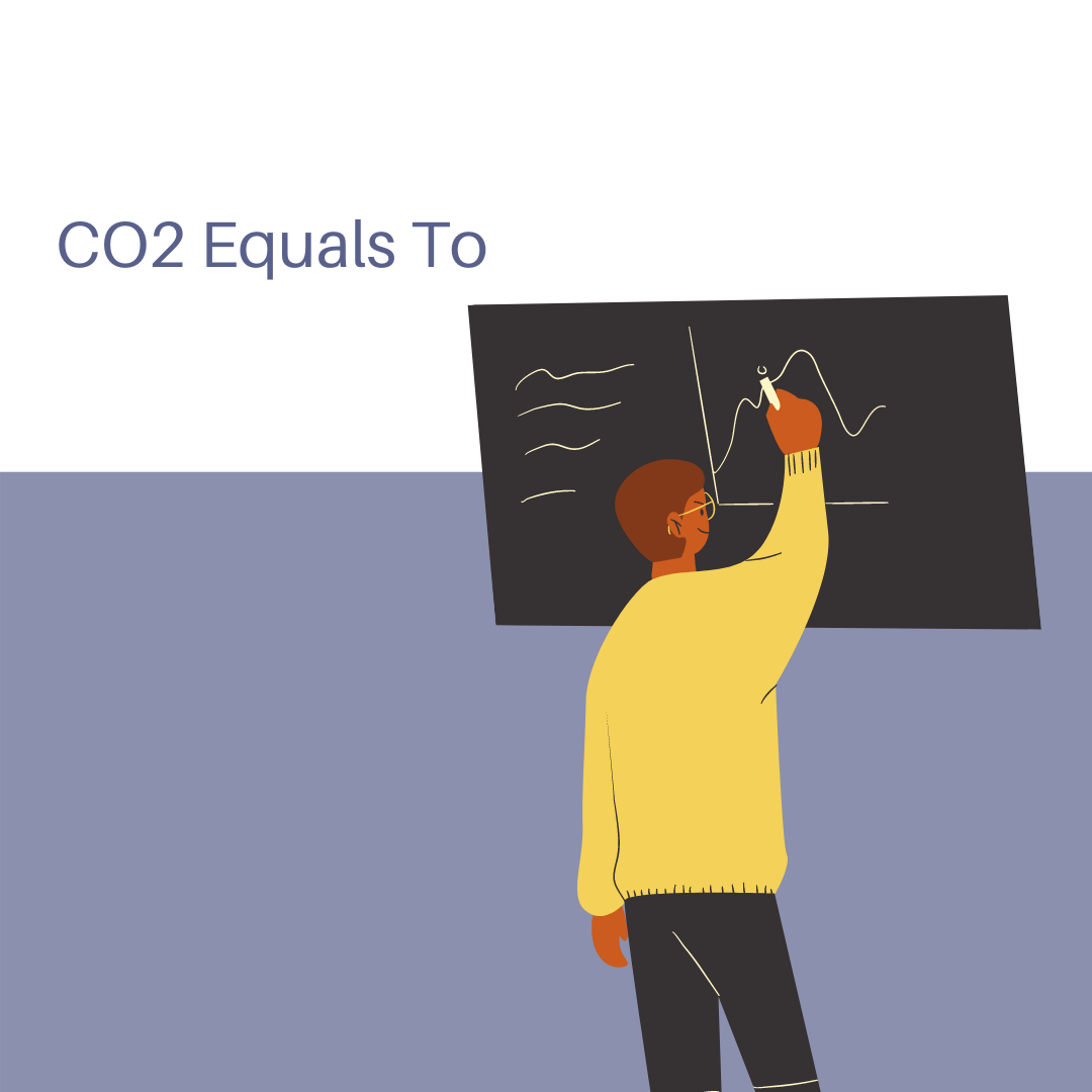 CO2 equals to