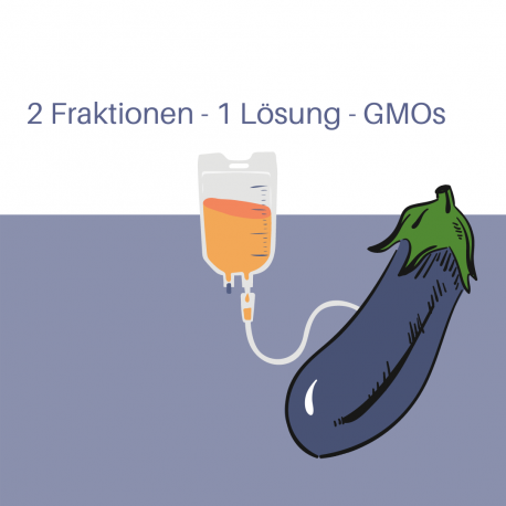 2 Fraktionen, 1 Lösung, GMOs